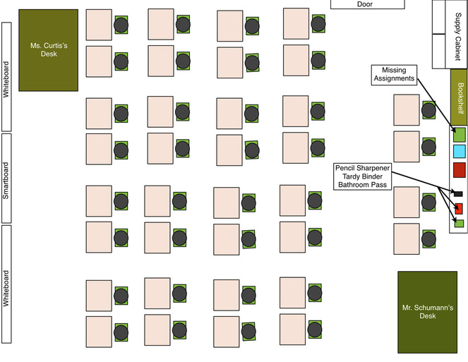 Classroom Layouts ~ Classroom layout procedures ms curtis mr schumann s